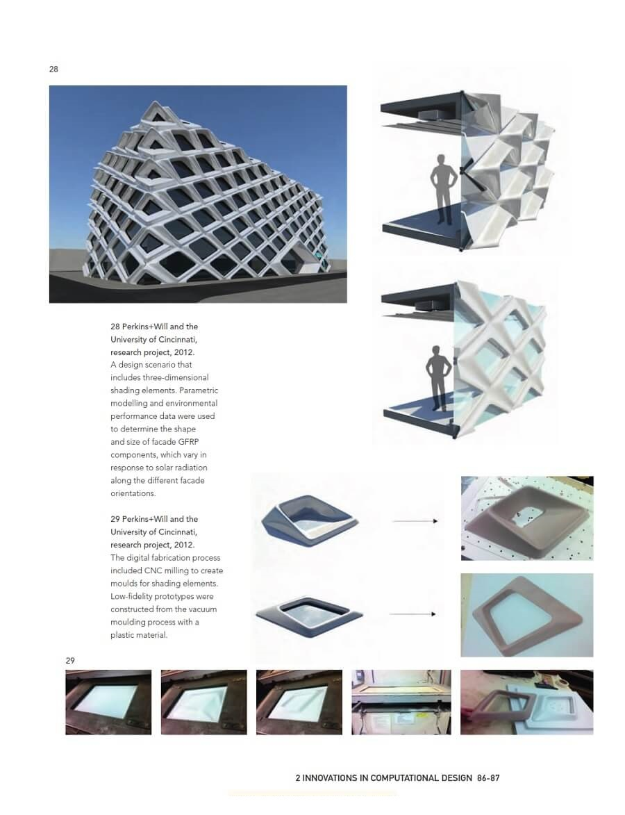 Integrating Innovation in Architecture | Parametric House