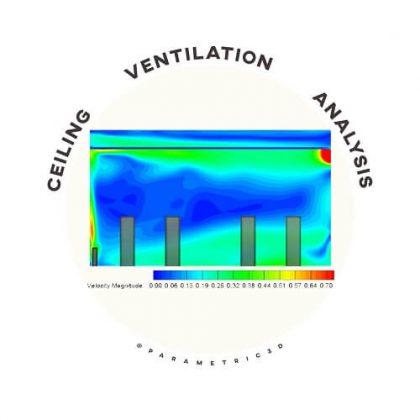 Ceiling Ventilation Analysis