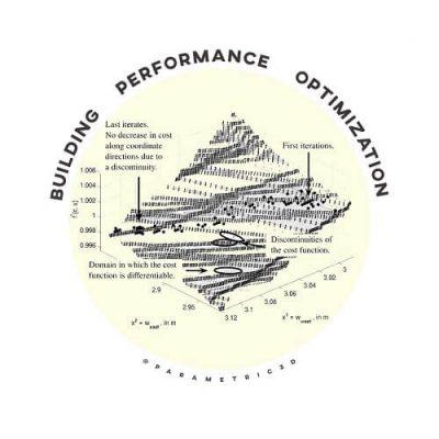 Building Performance Optimization