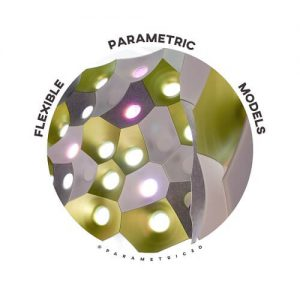 Flexible Parametric Models