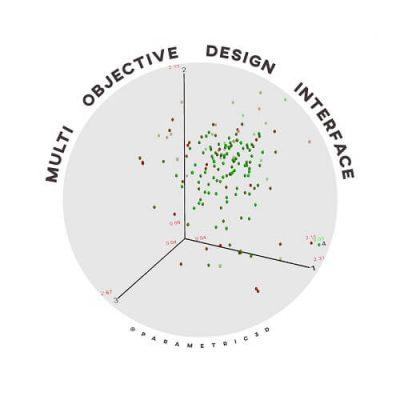 Multi Objective Design Interface