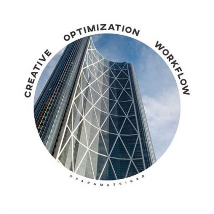 Creative Optimization