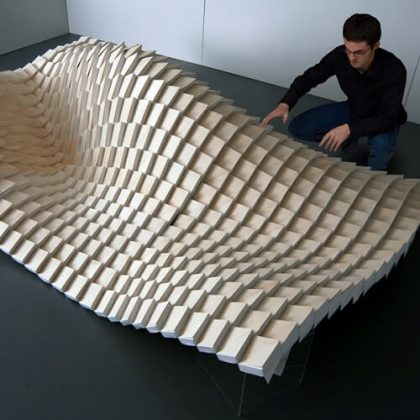 Responsive Surface Structure