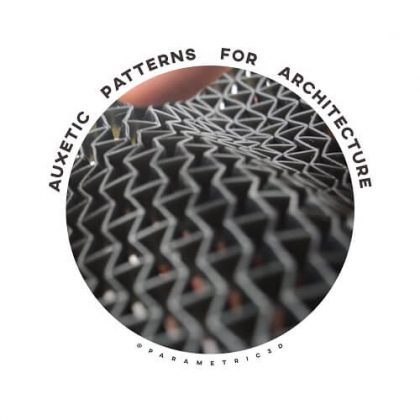 Metamaterial computation and fabrication of auxetic patterns for architecture