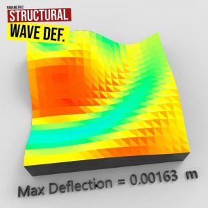 Structural Wave Grasshopper3d Definition millipede plugin