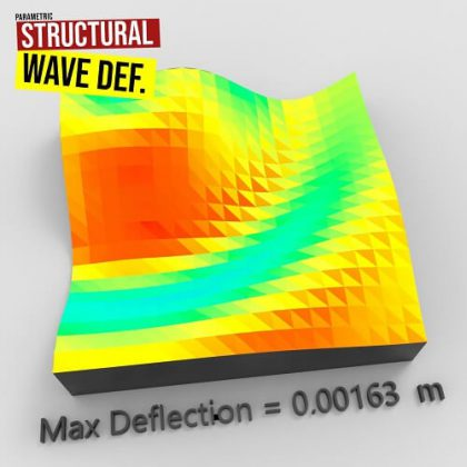 Structural Wave Grasshopper3d Definition millipede plugin