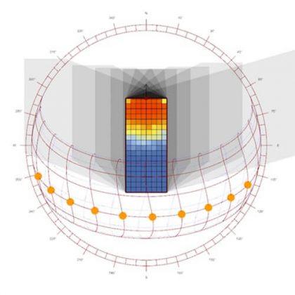 Daylight Optimization A Parametric Study of Urban Façades Design