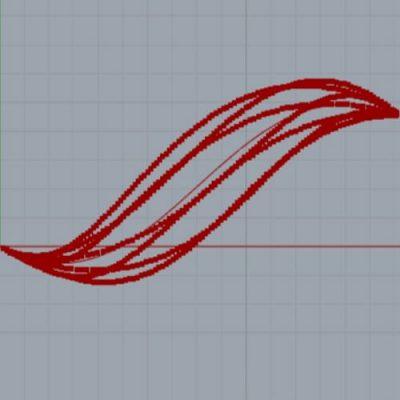 Cycloid Grasshopper3d Example