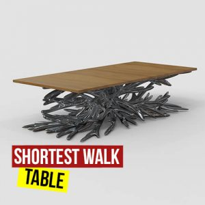 Shortest Walk Table Grasshopper3d Definition