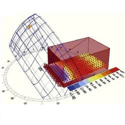 kinetic shading systems