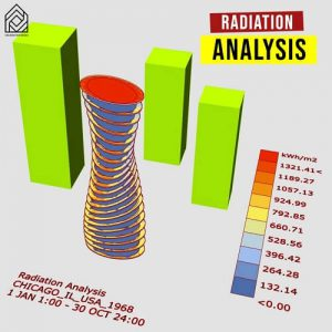 Radiation Analysis Grasshopper3d Ladybug