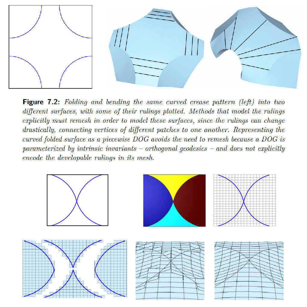 Modeling Developable Surfaces with Discrete Orthogonal Geodesic Nets