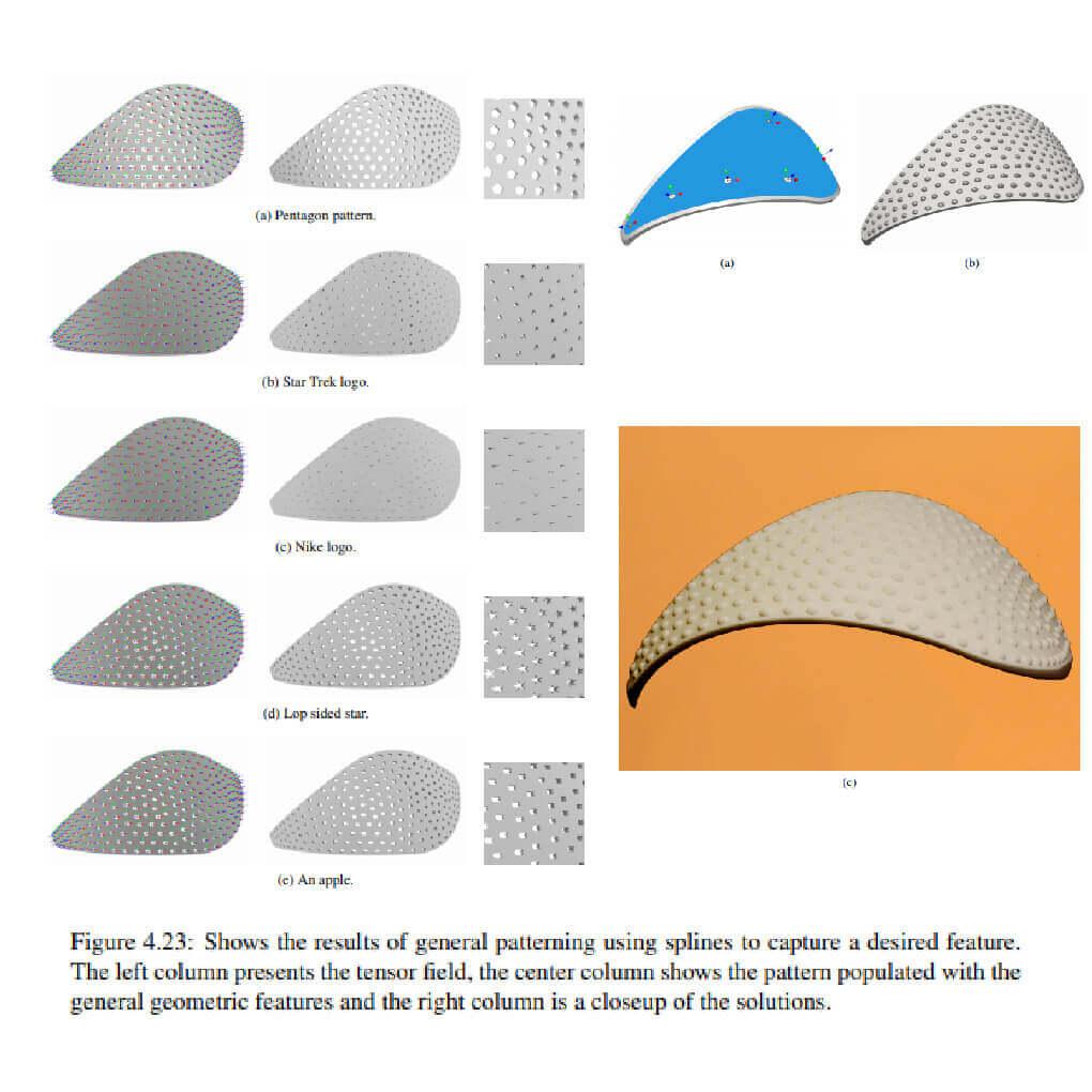 Free-Form Patterning