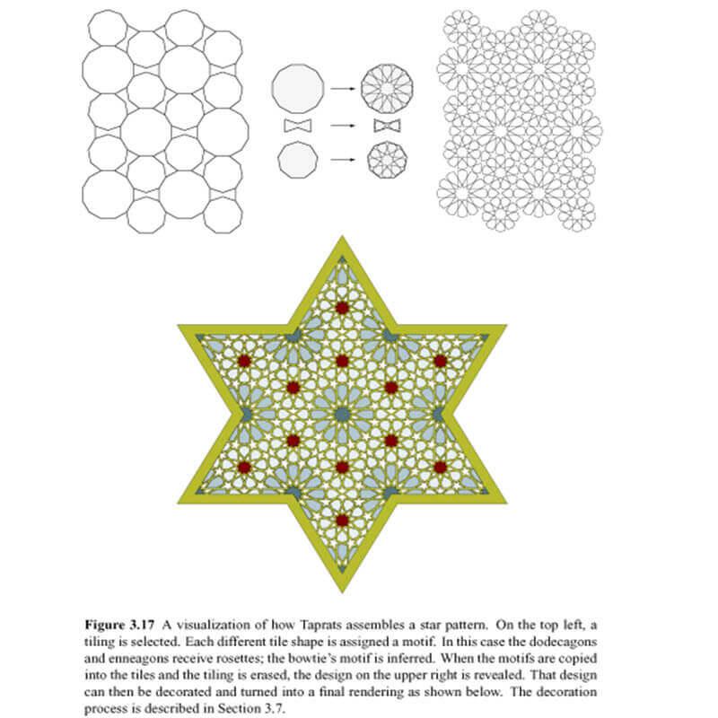 Geometric Ornamental Design