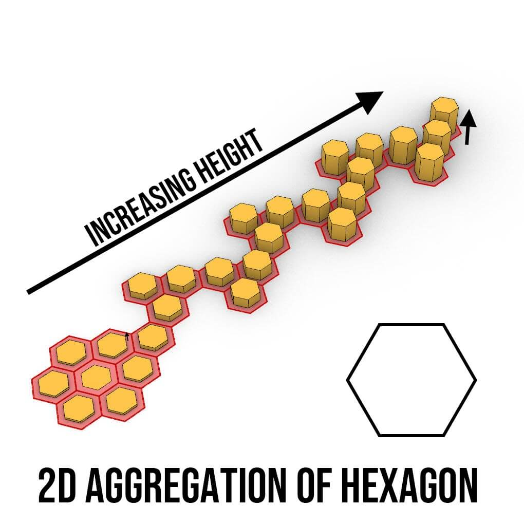 Aggregated Polygons
