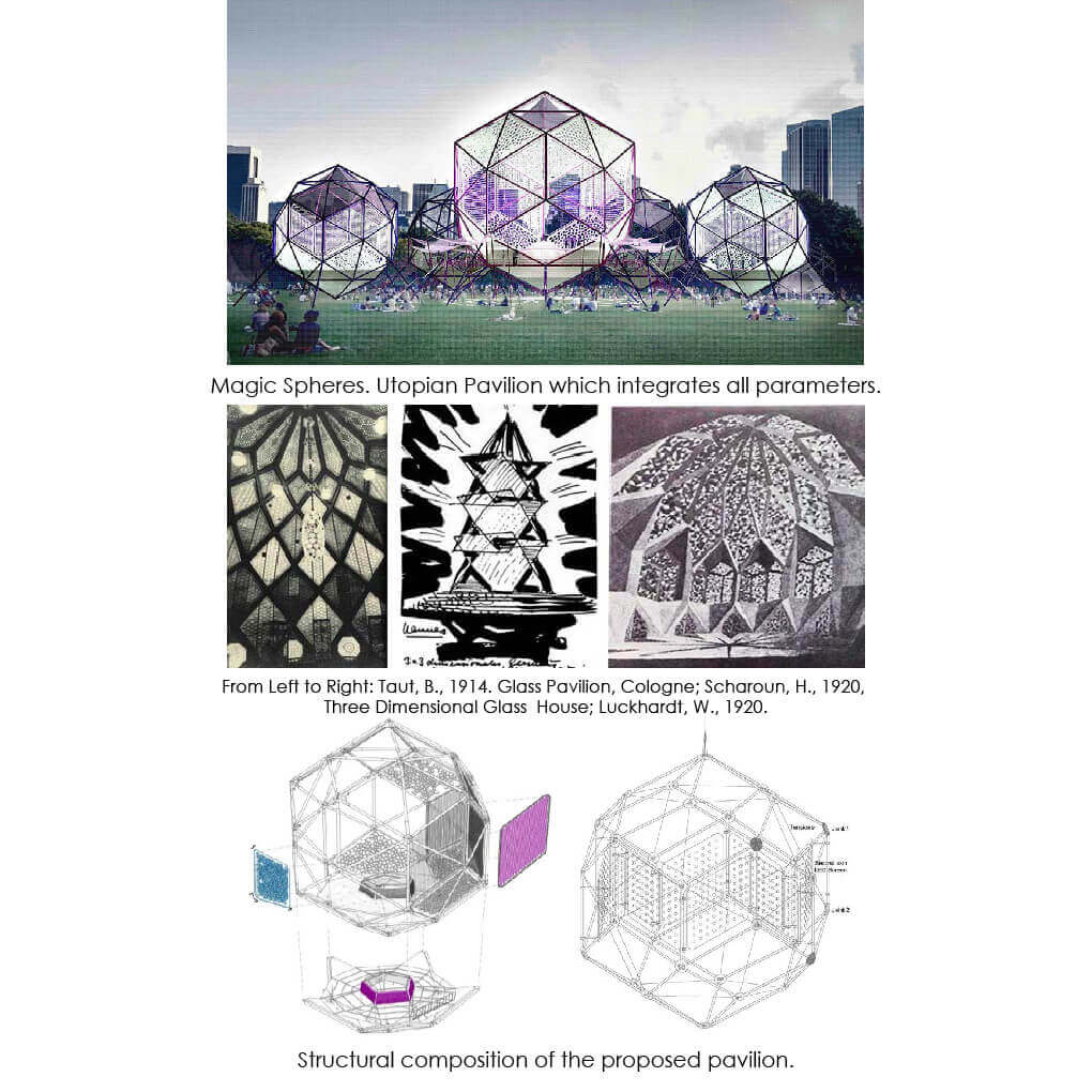 ARCHITECTURE IN-PLAY