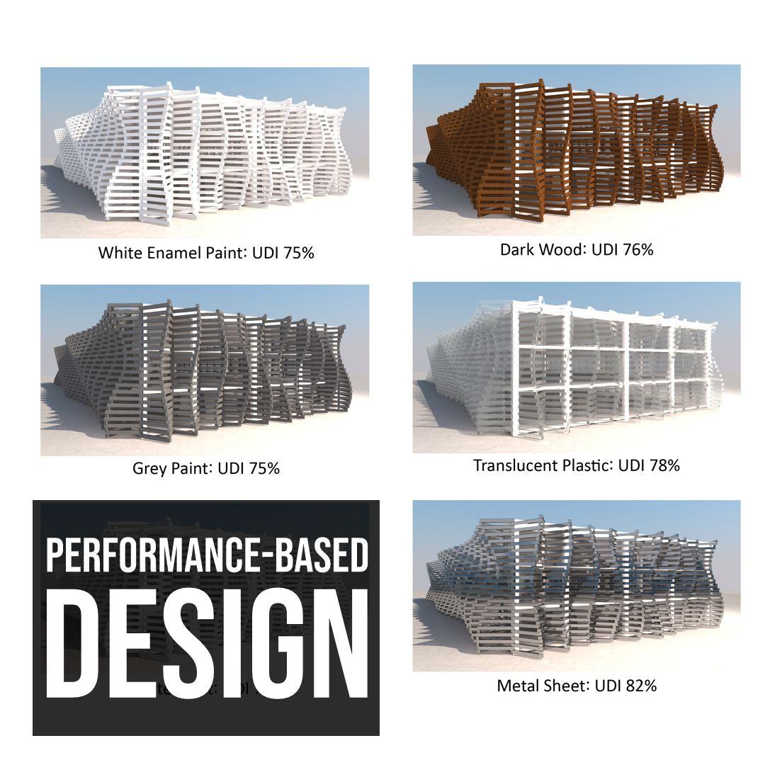 Performance-Based Design