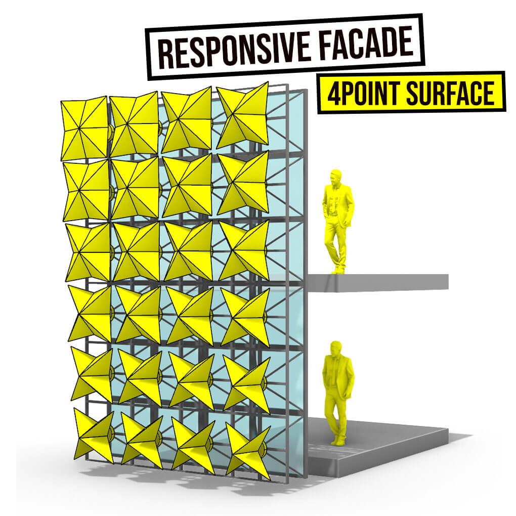 Responsive facade