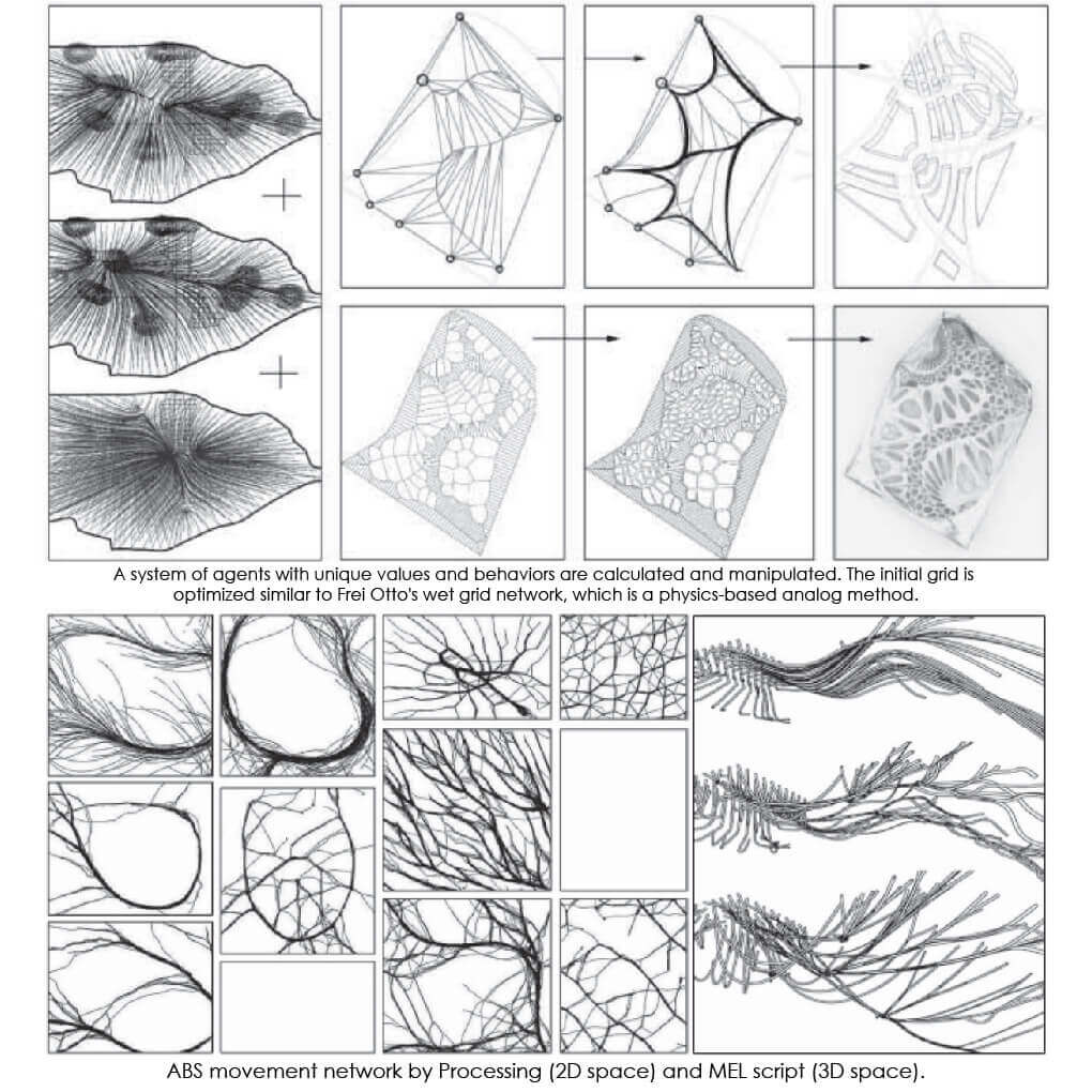 Architecture Research