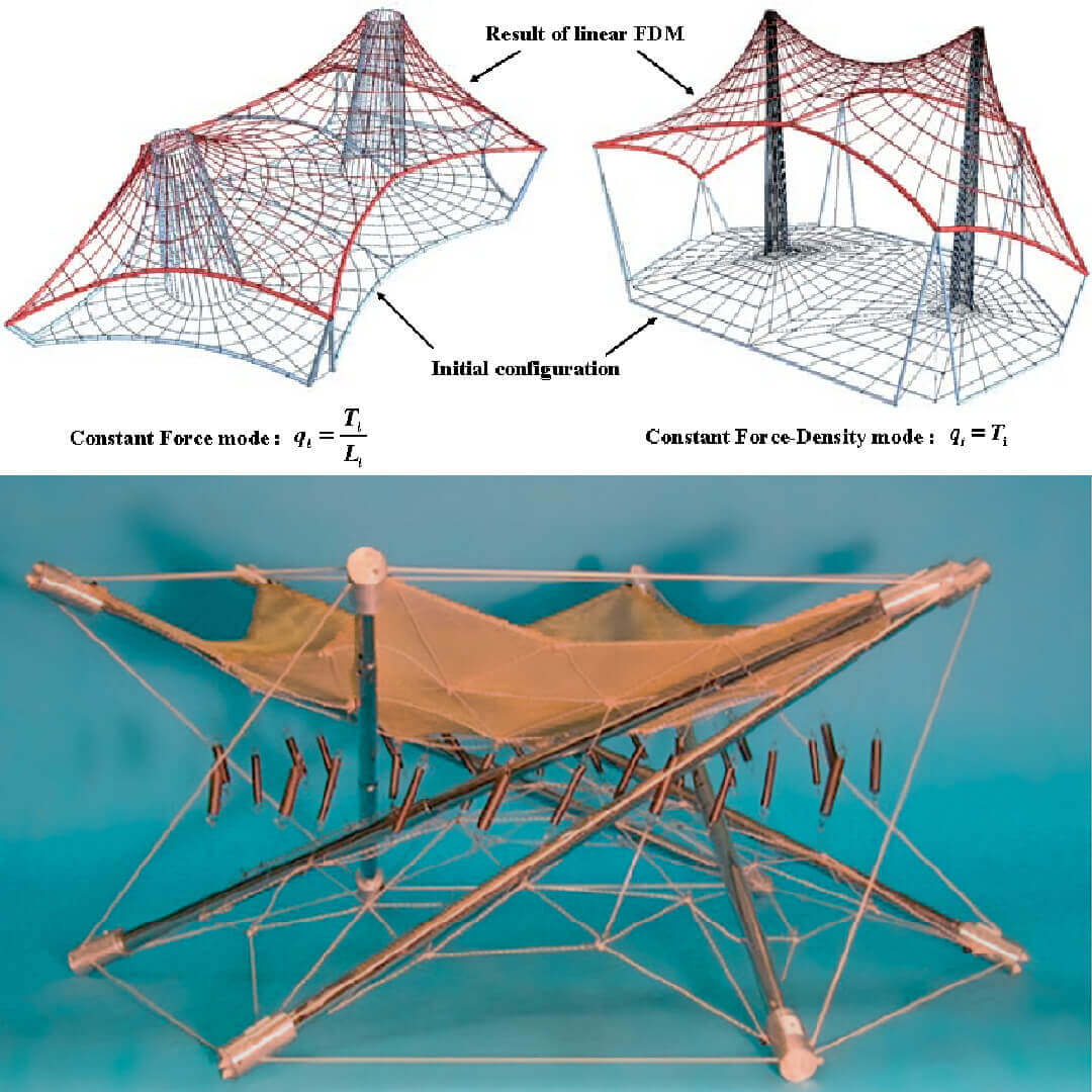 Single Layer Tensegrity Structures
