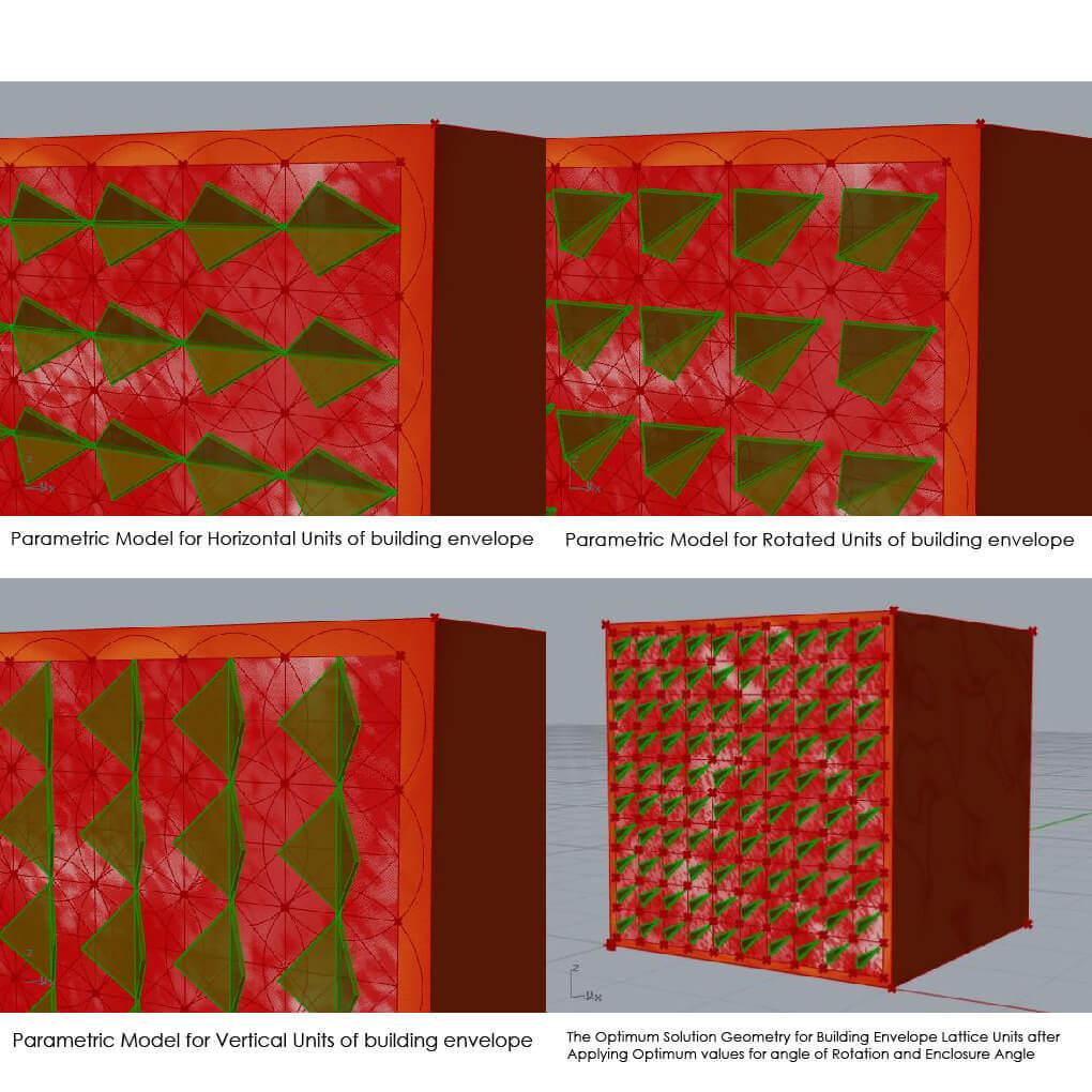Thermal Biomimetic
