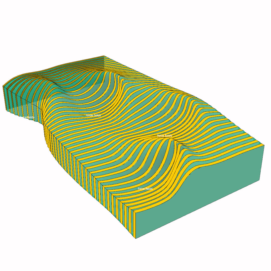 Attractor Strips